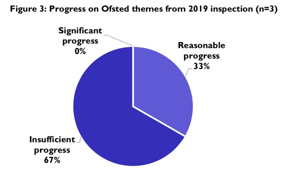 Lewes IRP 2019 Summary Figure 2